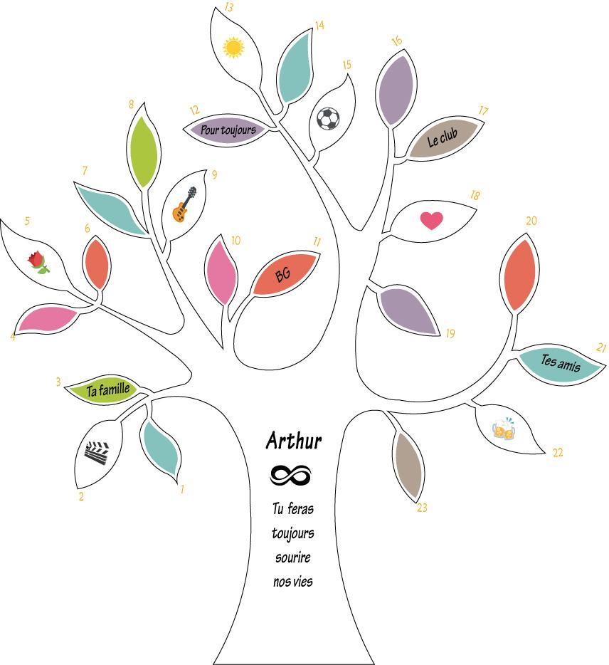 Plaque funéraire adolescent arbre de vie emoji