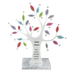 plaque funeraire arbre de vie