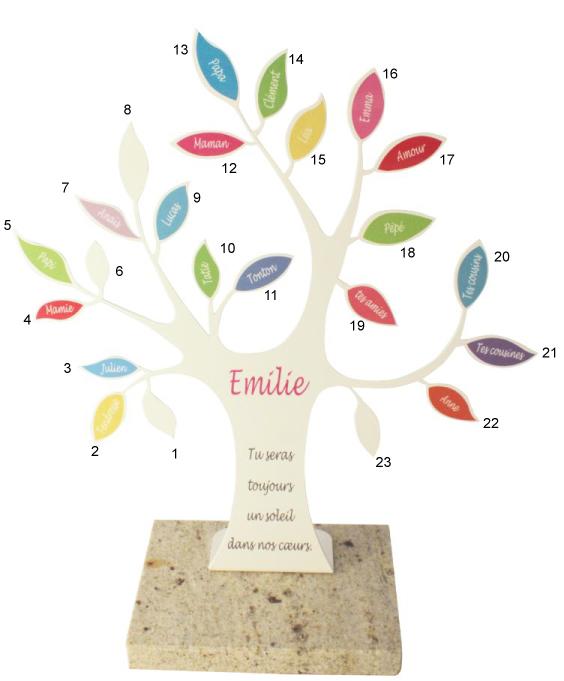 plaque funeraire mortuaire design original arbre de vie