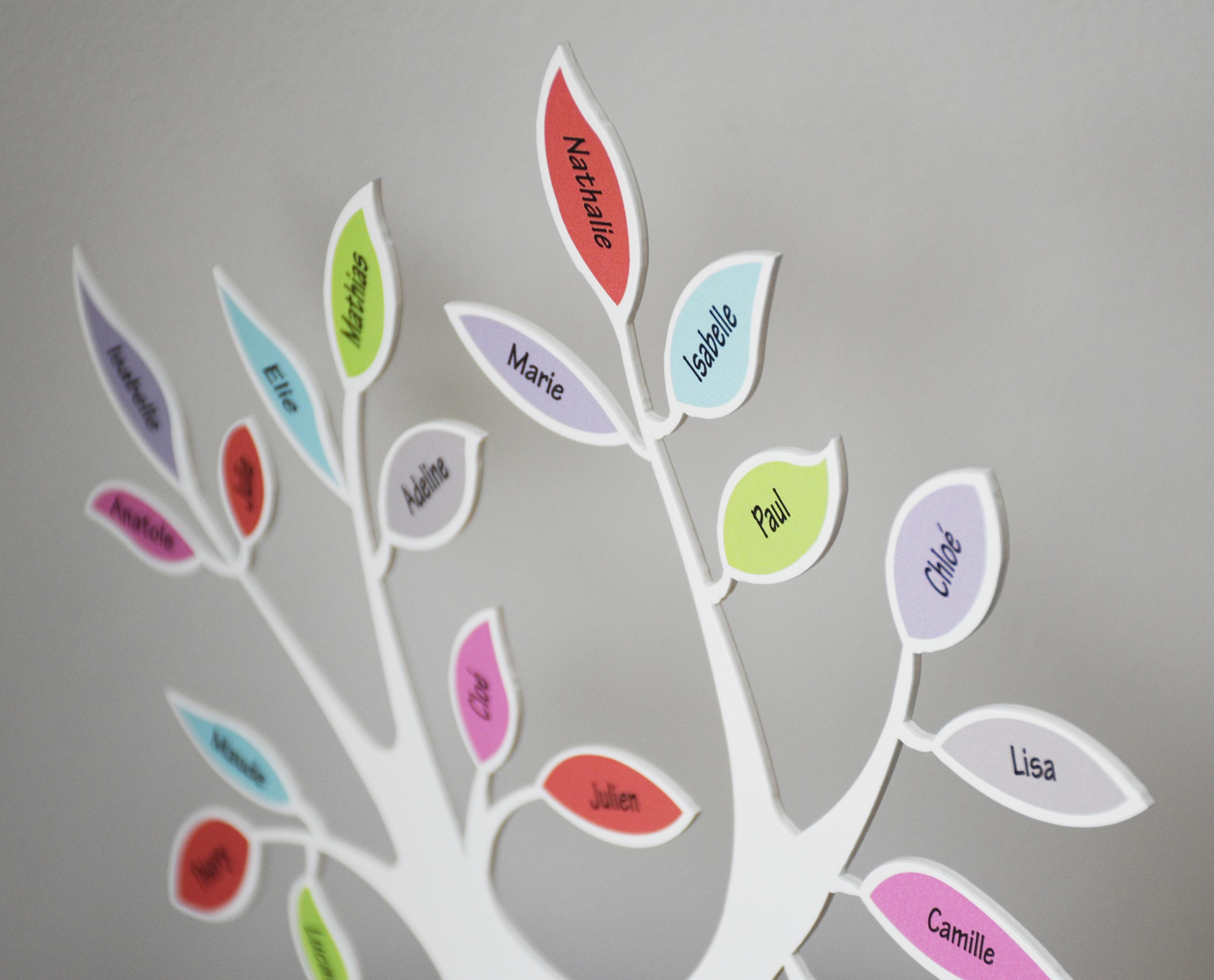 plaque funeraire arbre de vie design personnalisée